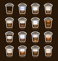 Coffee types set vector