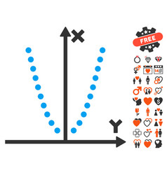 Parabole plot icon with love bonus vector