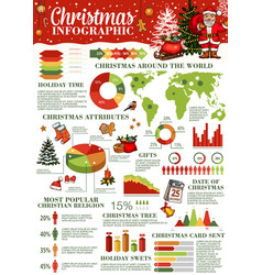 Christmas holiday around world infographic design vector