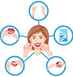 Woman showing how to floss vector