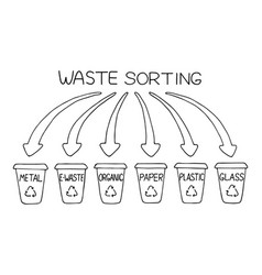 Waste sorting concept vector