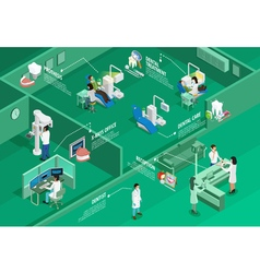 Dentistry Isometric Infographics vector