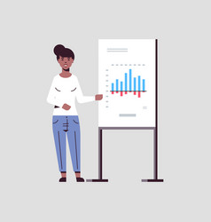 businesswoman presenting financial graph on flip vector image