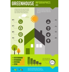 infographic of ecology and green house concept vector image vector image