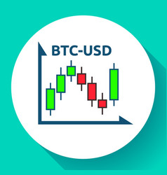 Bitcoin to dollar candlestick chart icon vector