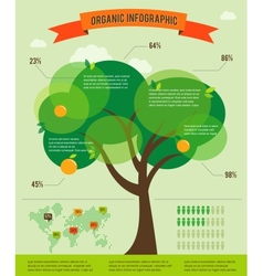 Infographic ecology concept design with tree vector