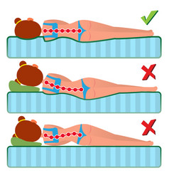 orthopedic mattress sleeping position bad vector image