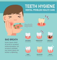 teeth hygienedental problem health care vector image vector image