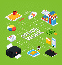 Office work isometric background vector