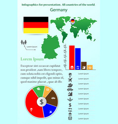 Germany infographics for presentation all vector