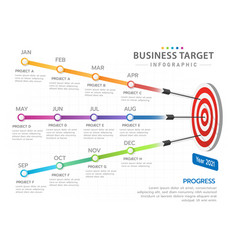 Infographic target diagram with project timeline vector