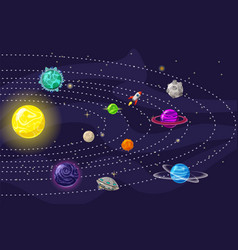 planetary system planets with orbits colored vector image