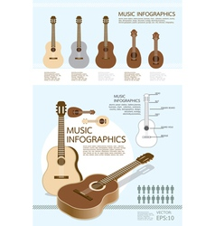 infographic music of guitar set vector image