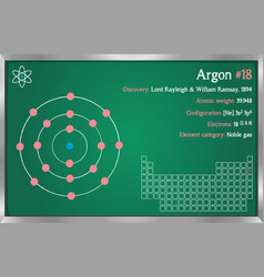 Infographic of the element of argon vector