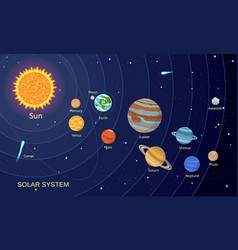 space solar system concept background flat style vector image
