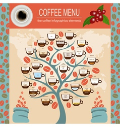 The coffee menu infographics set elements for vector image