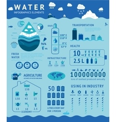 Water infographic elements information design vector