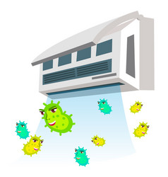 Allergic to bacteria flying from air conditioner vector