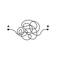 Chaos way from point a to b vector