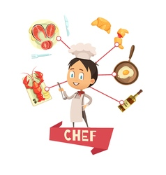 Chef Cartoon For Kids vector