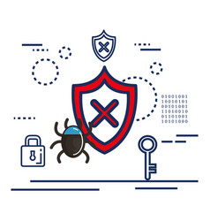 Data center security with shield vector