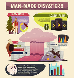 Man-made disasters orthogonal infographics vector
