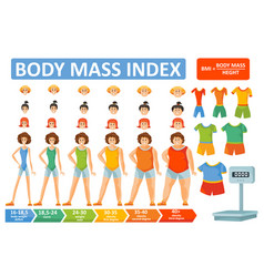 body mass index woman bmi formula flat vector image