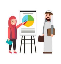 Muslim people and presentation vector