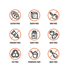 food ingredient warning icons phosphate vector image