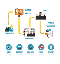 online marketing infographic vector image vector image