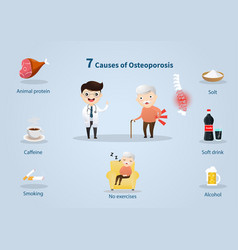 7 cause osteoporosis old people with vector image