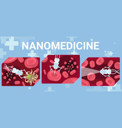 science futuristic nanomedicine vector image
