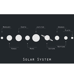 The planets of the solar system in original style vector image