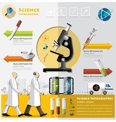 Science And Experimentation Infographic vector