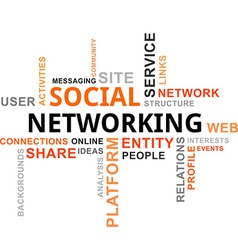 Word cloud social networking vector