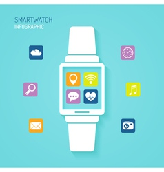 Smart watch wearable device with apps icons vector image vector image