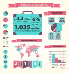 travelling infographics flat modern style vector image