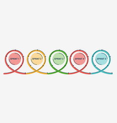 Agile project management colorful sprints vector