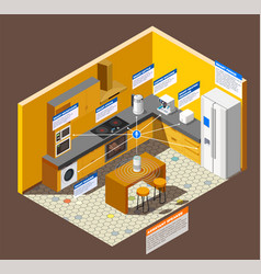 kitchen internet of things composition vector image vector image
