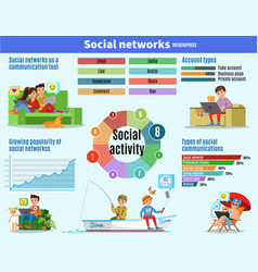 Internet technology infographic concept vector