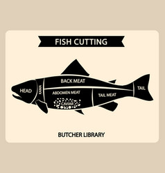 Fish meat cutting vintage chart cuts guide vector