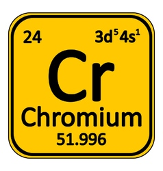 Periodic table element chromium icon vector image