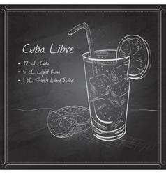 Cuba Libre on black board vector image