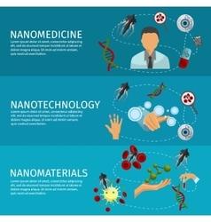 Nanotechnology Banner Set vector