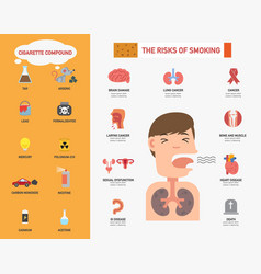 risk of smoking infographics vector image