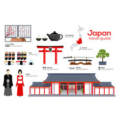 Japan travel guide template set japanese vector