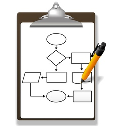 process management vector image vector image