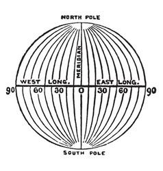 Meridians of longitude vintage vector