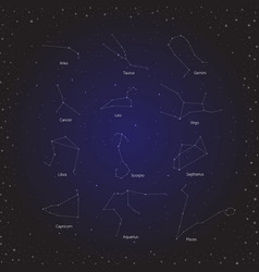 star horoscope zodiac in cosmos background vector image