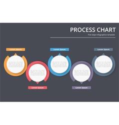 Process Chart vector